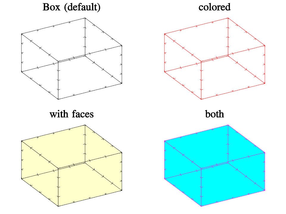image of box.rb