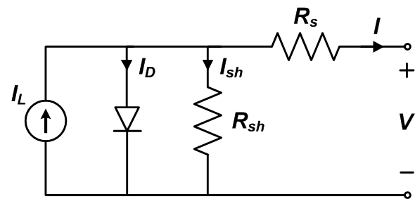 cell model solutions · pvlib pvlib python wiki · github solar panel connections single diode schematic