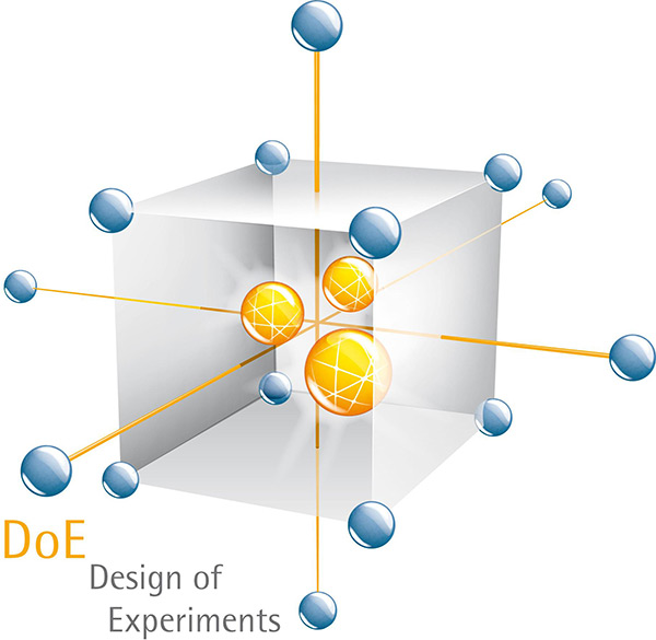 GitHub - tirthajyoti/Design-of-experiment-Python: Design-of
