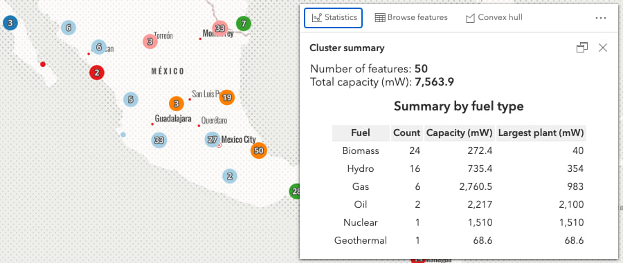 Clustered power plants with a popup showing statistics for the selected cluster.