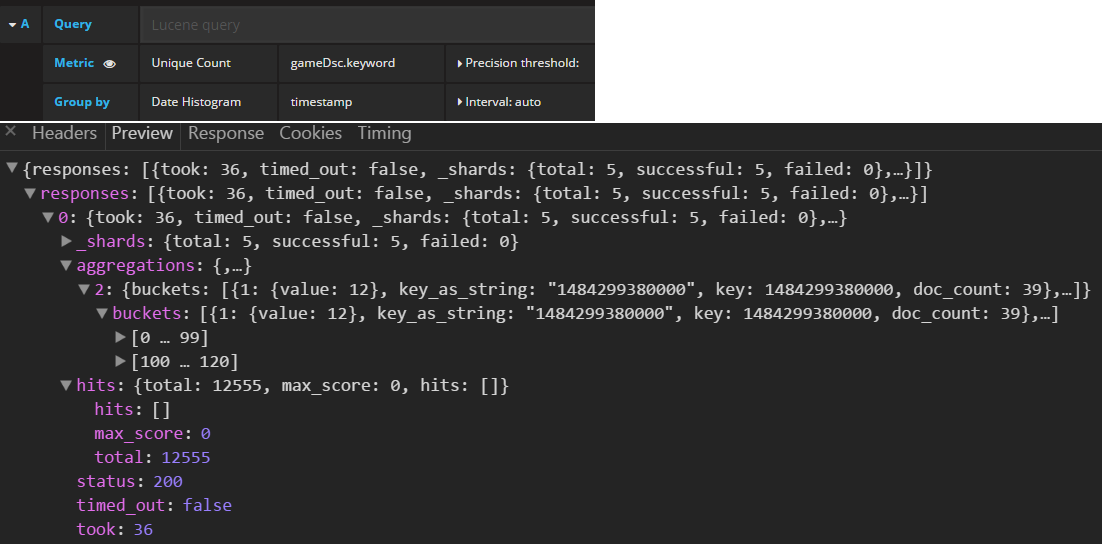 Bug] Elasticsearch Singlestat Panel Unique Count on string field