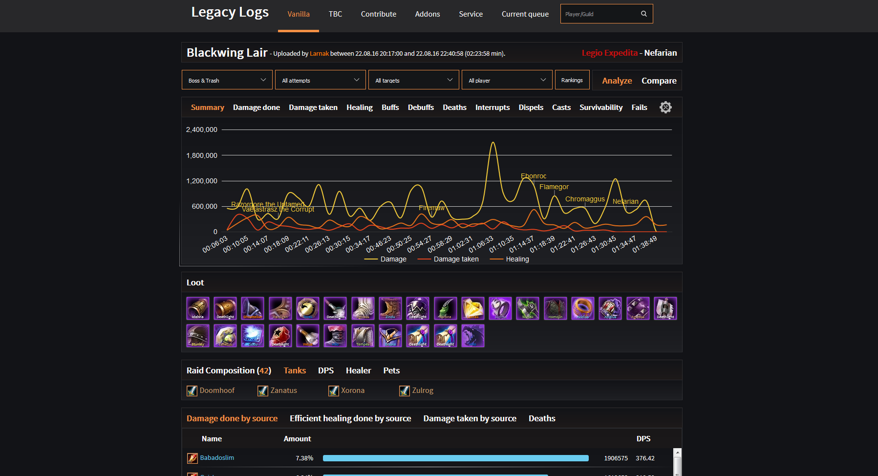 GitHub - Geigerkind/DPSMate: A wow 1 12 1 combat analyzation