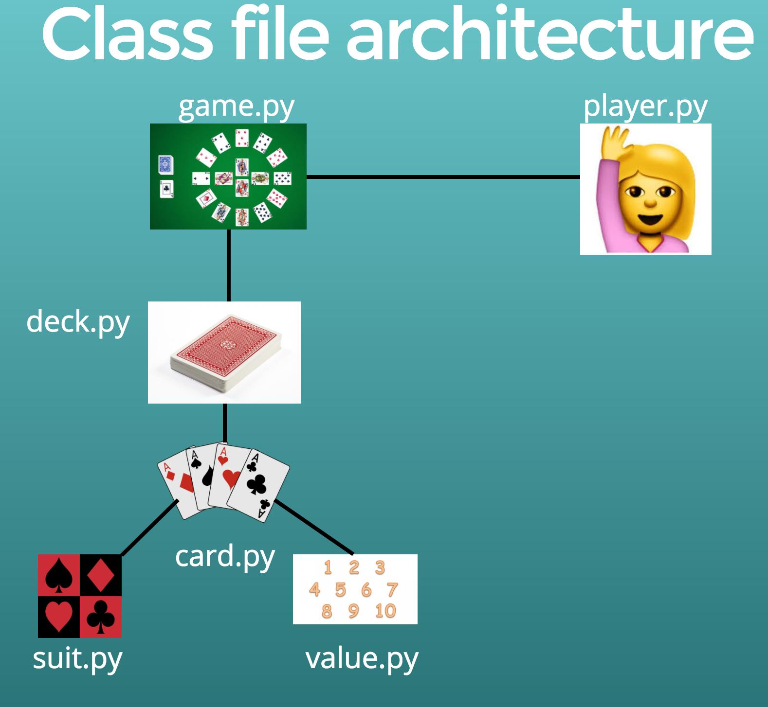 GitHub - Johnhalk/Cards: card game using OOD in Python