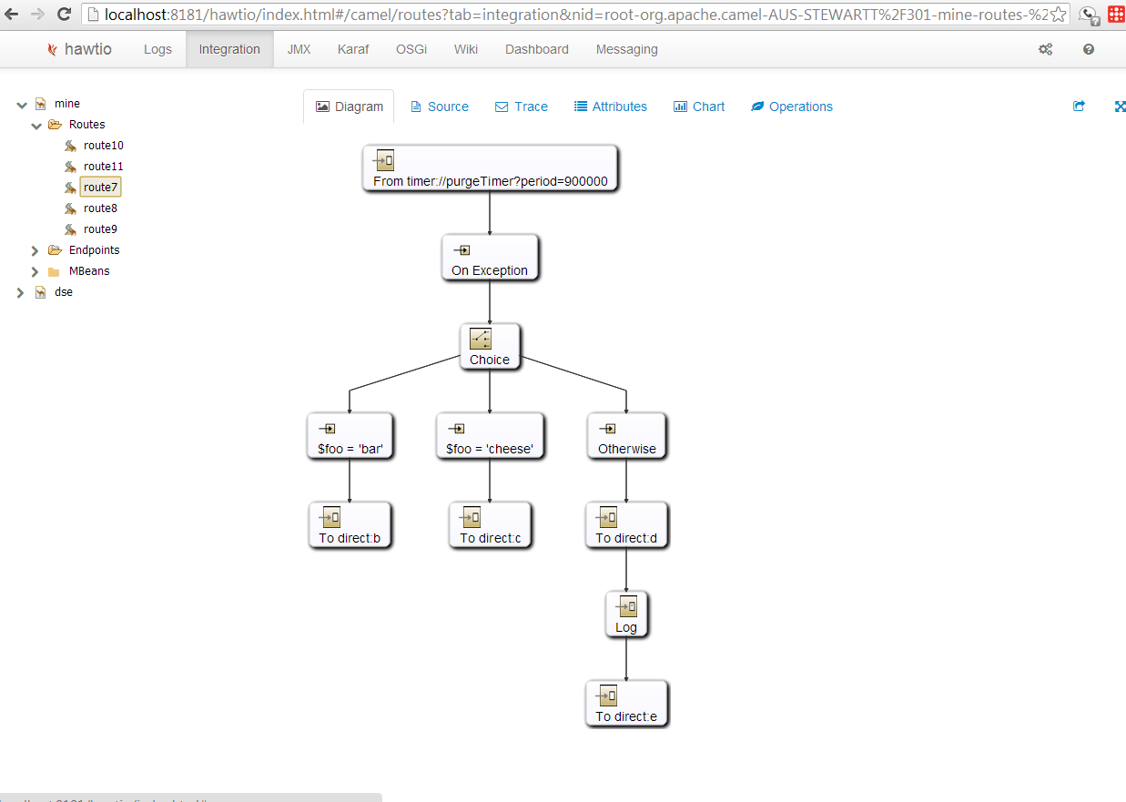 Camel routebuilders with global onexception results in poorly camel context startup camelcontext idmine xmlnshttpcamel apacheschemablueprint onexception exceptionjavang malvernweather Image collections