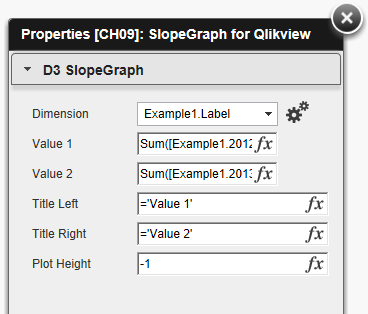 Configuration Dialog for D3SlopeGraph QlikView Extension