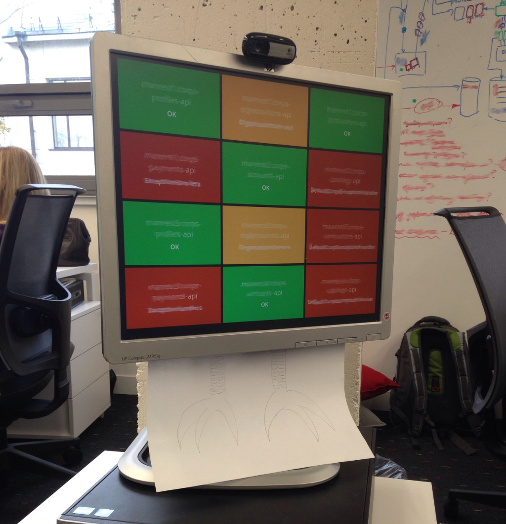Github krestjaninoff dashing elk monitor a simple for Consul ui docker