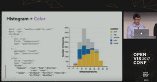Vega & Vega-Lite talk from IDL