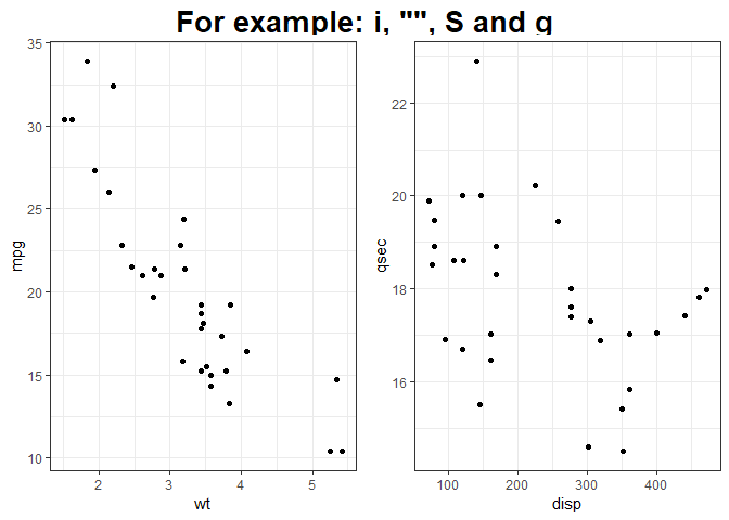 Title gets cut with `plot_annotation()` · Issue #97