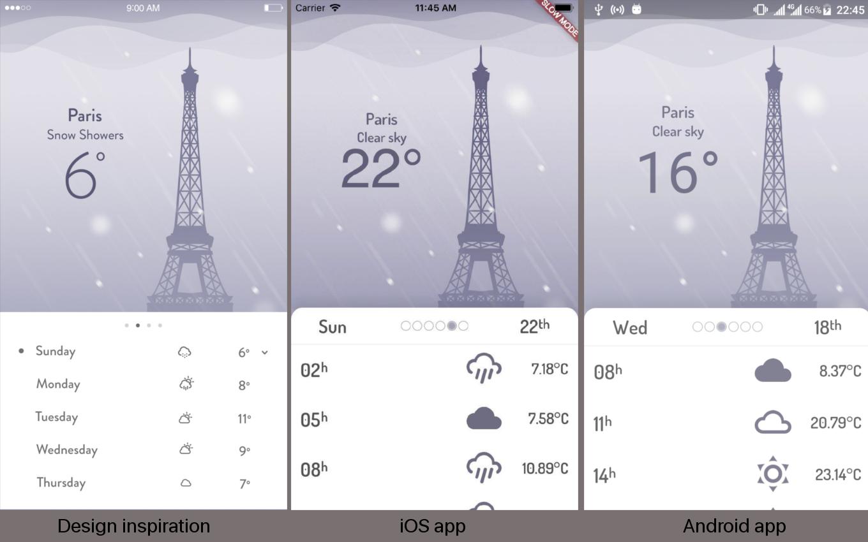 GitHub - itsJoKr/Sunshine-Flutter: Basic weather app build