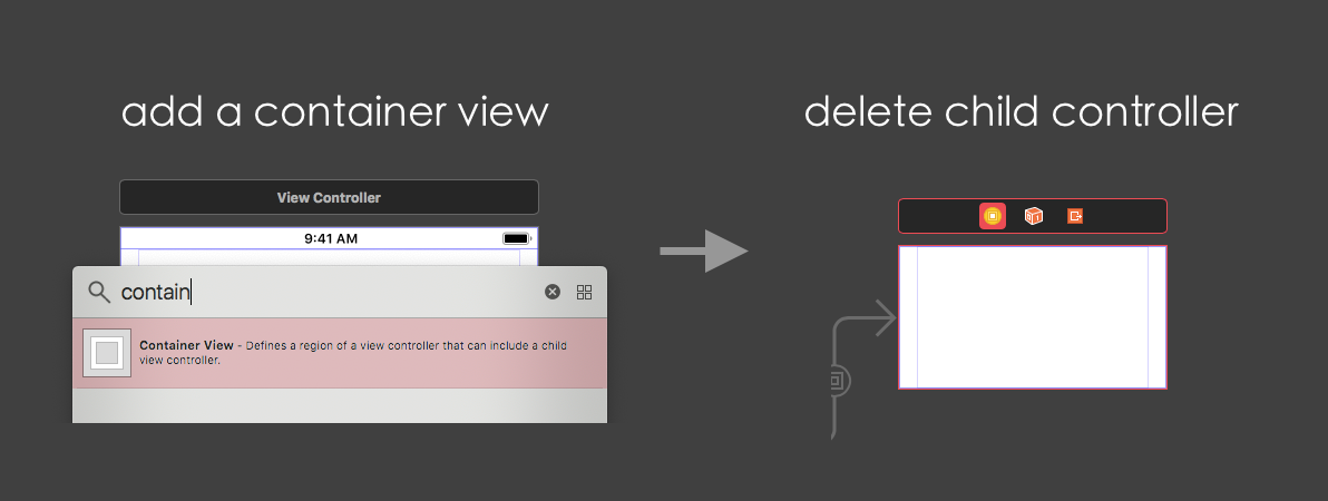 Interface Builder container view