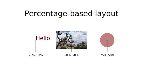 Deck's percentage based layout