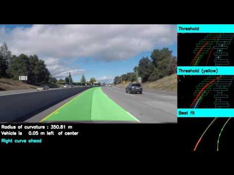 GitHub - preritj/Advanced-Lane-Finding: Detect lane lines on a road