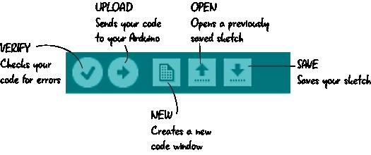 Arduino IDE buttons