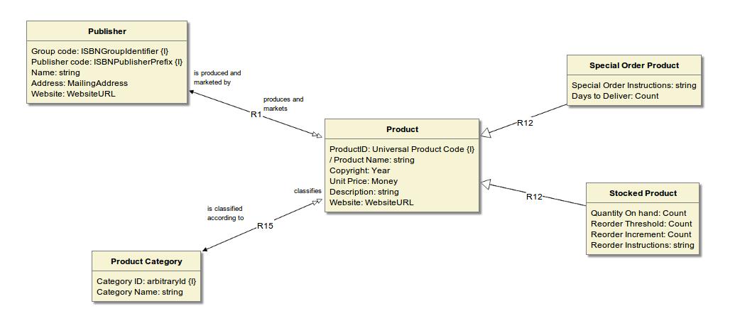 Github davidmotenxuml tools executable uml tools xml schema xuml tools ccuart Image collections