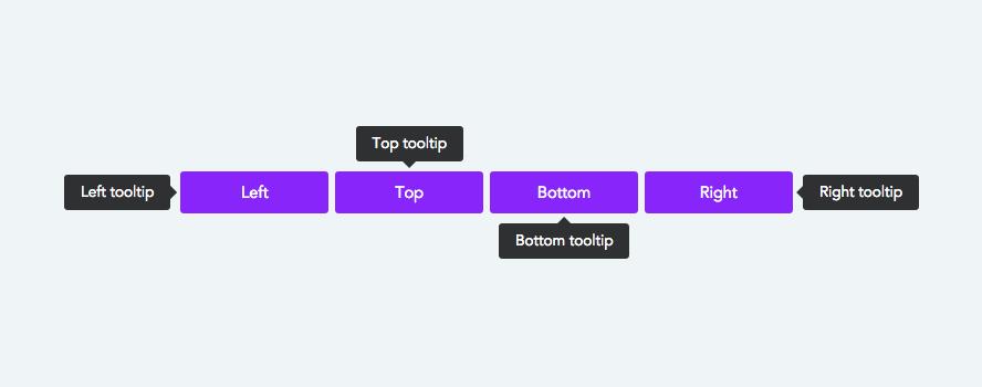 Angular tooltips