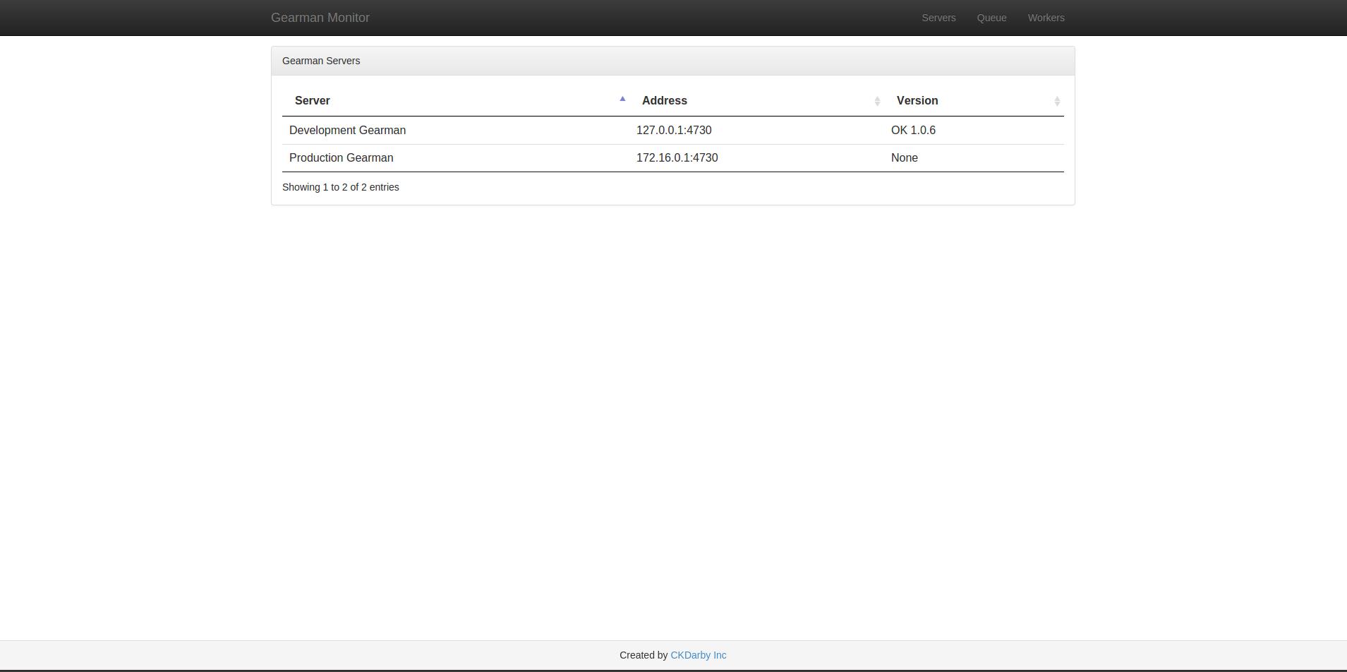 Gearman Monitor Screenshot