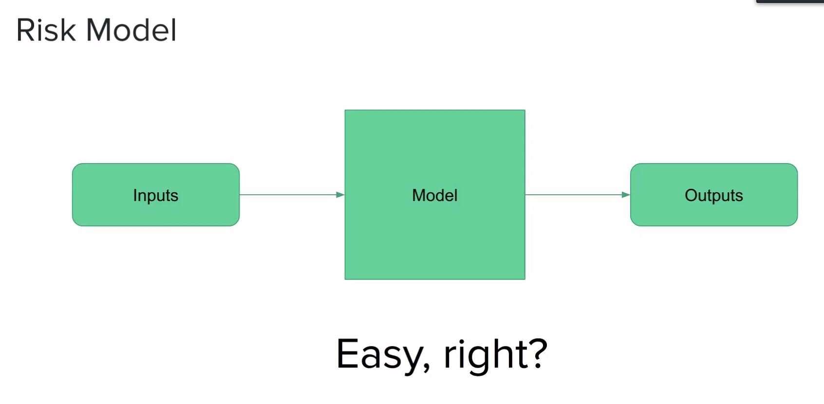 Simple Risk Model