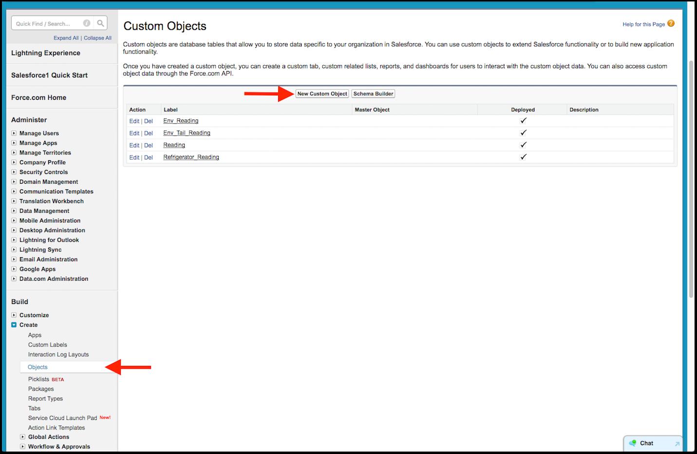 Salesforce Custom Object
