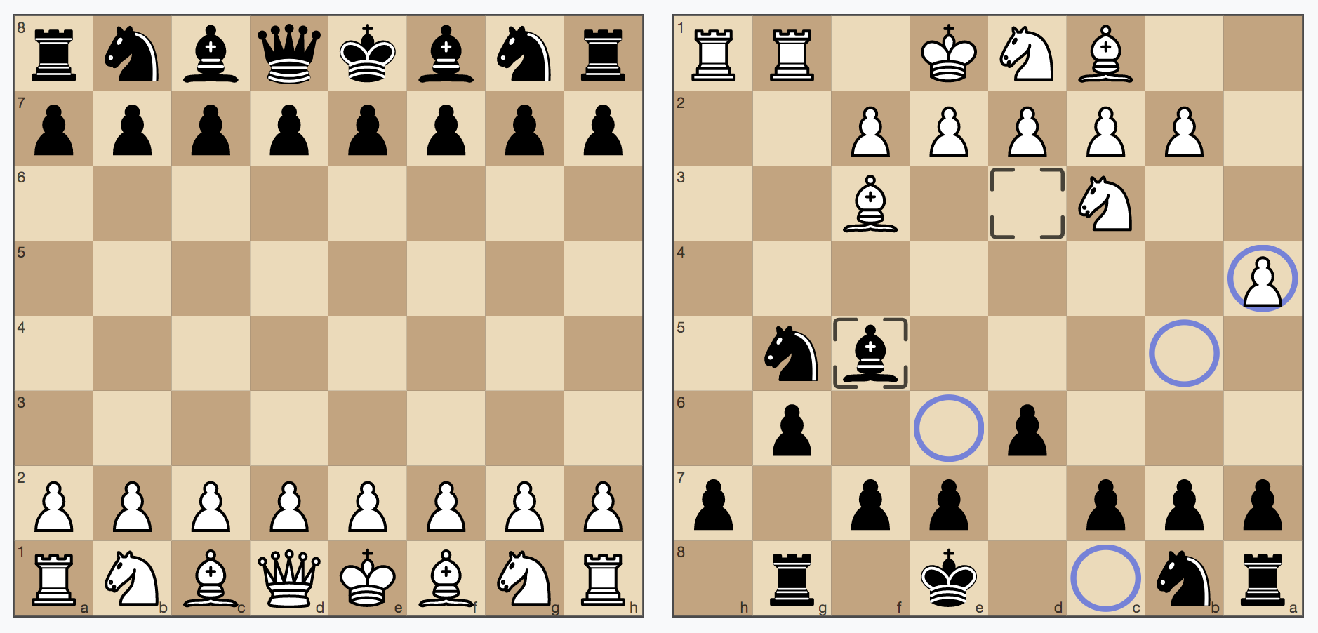 Example chessboards