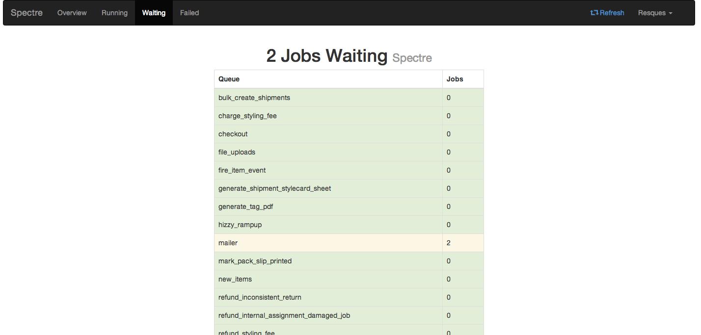 Jobs Waiting