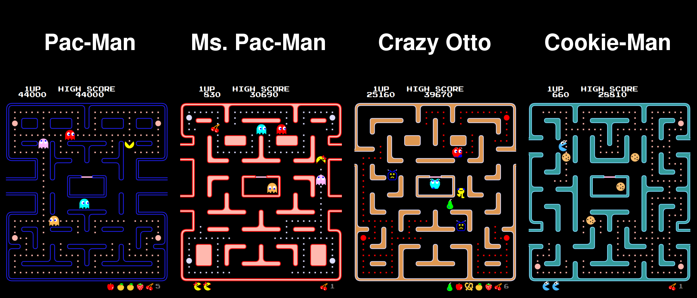 Fabulous Pac Man Maze Coloring Pages With Pac Man Coloring Pages: MasonicGIT/pacman: Shaunew's Remake Of Pacman