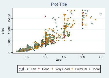plot of chunk stata