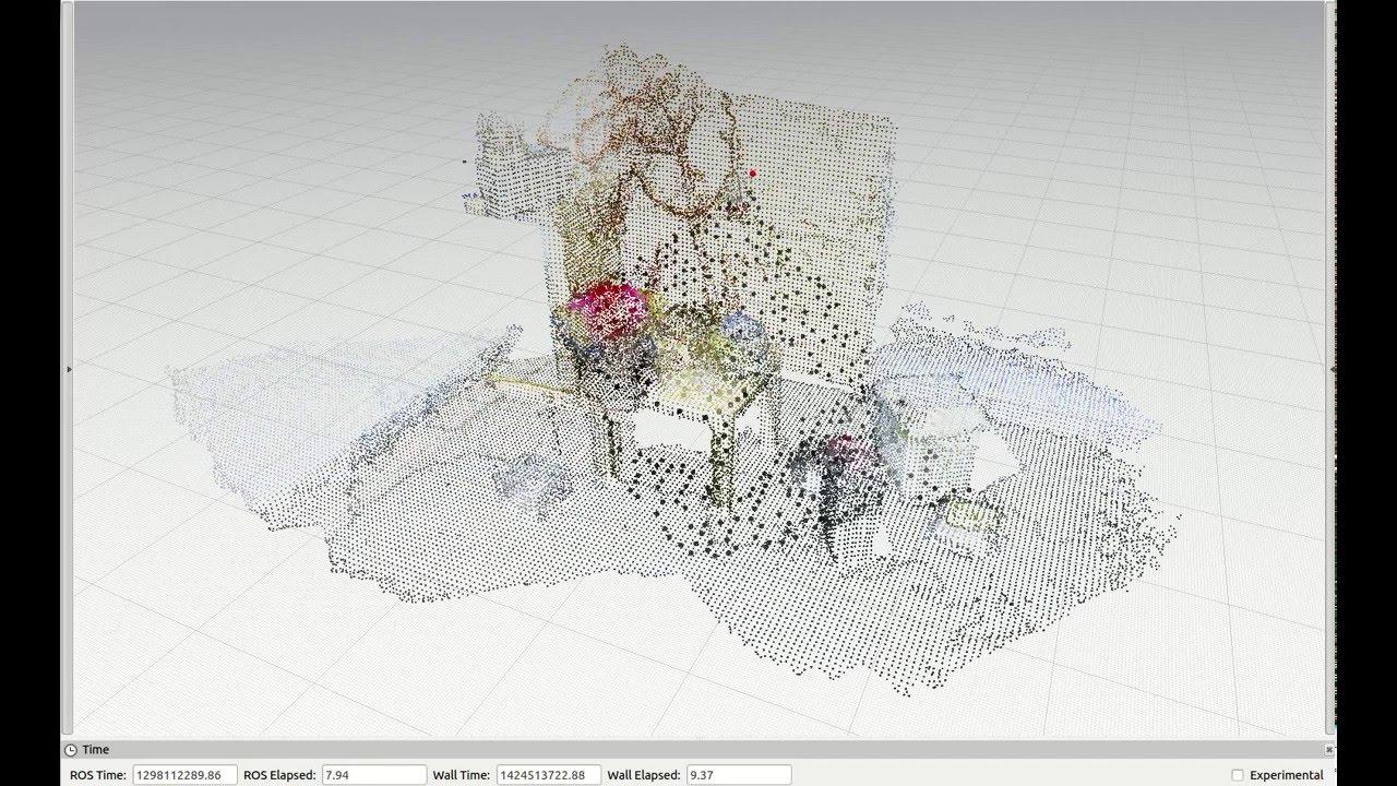 GitHub - carlosmccosta/dynamic_robot_localization: Dynamic Robot