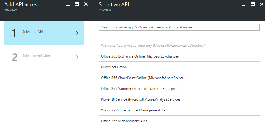 Azure AD - Application - Required Permissions