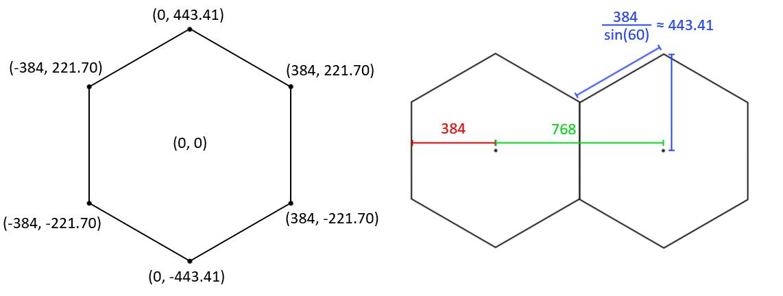A Dropshot tile's dimensions
