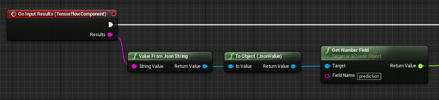 Github getnamotensorflow ue4 tensorflow plugin for unreal engine 4 normally youd want to convert this string into siojsonobject so you can use your results data in blueprint it is also typical to have a prediction field malvernweather Gallery