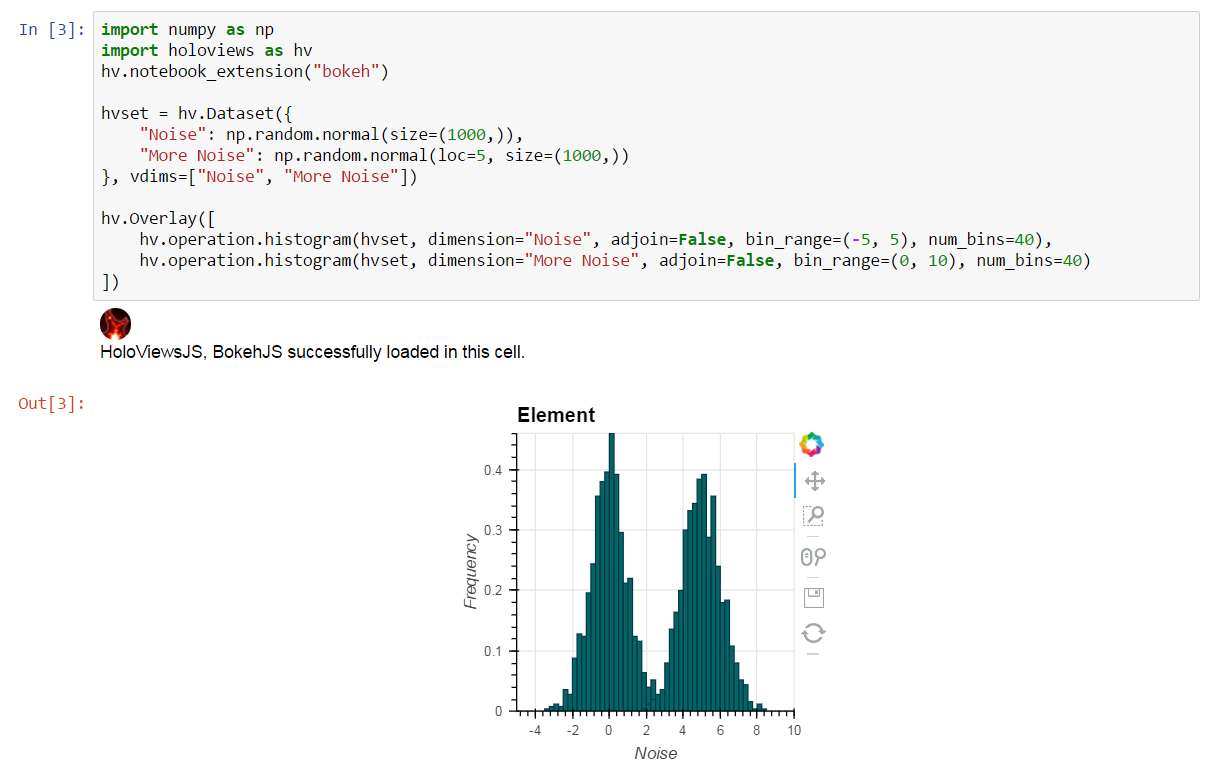 Overlayed Histograms share same color using Bokeh backend · Issue
