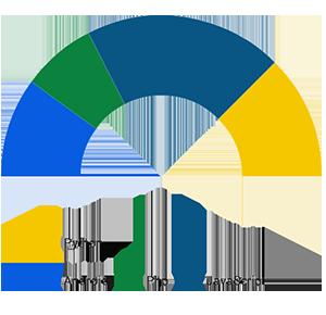 GitHub - numetriclabz/numAndroidCharts: A Powerful Android