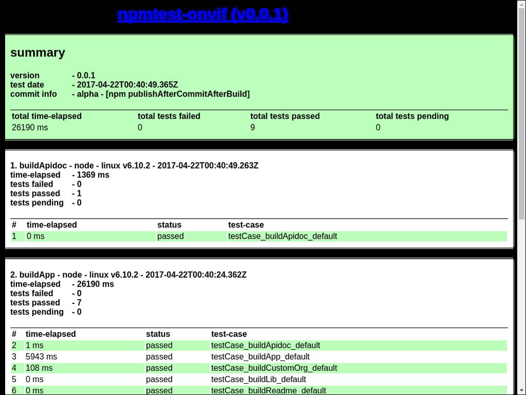 npmtest-onvif 0 0 1 on npm - Libraries io