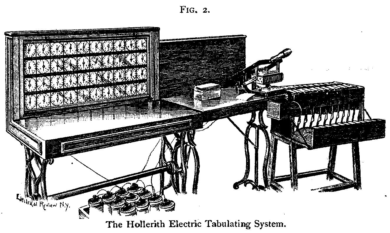 Hollerith Card Tabulating Machine