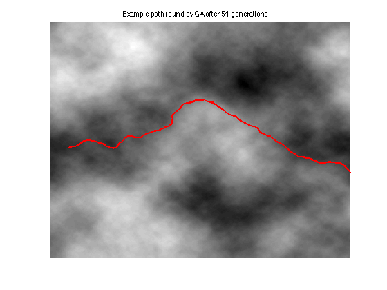 Example path over 2D Perlin Noise image