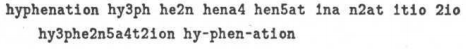 Franklin M. Liang's hyphenation algorithm