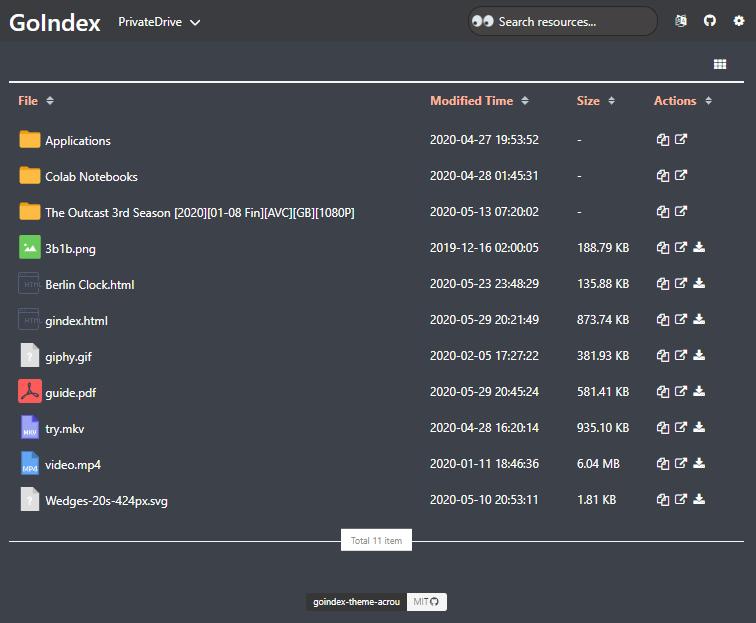 goindex-list