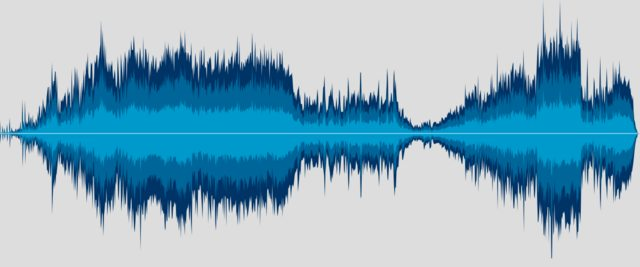 Pink Floyd - Echoes waveform
