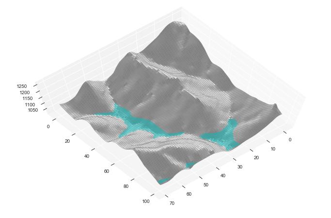 GitHub - mdbartos/pysheds: Simple and fast watershed