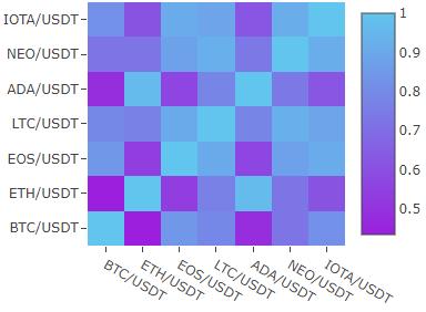 GitHub - munrocket/ta-math: 🔮Technical analysis math