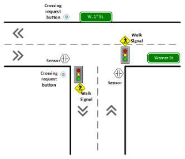Traffic Light Controller 1 4 Screenshot - Wiring Diagrams on