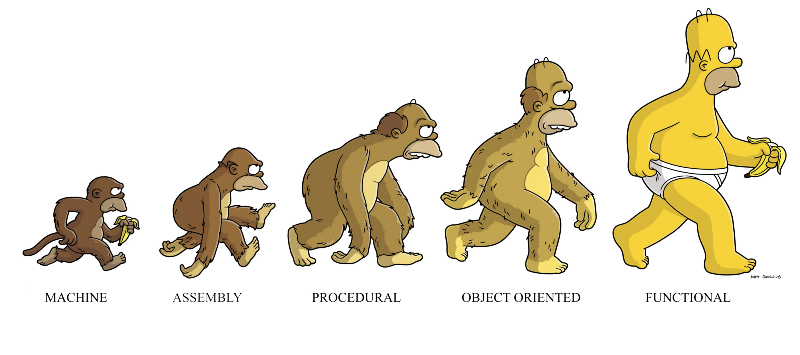 functional programming path