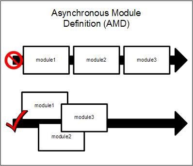 Master En Programacion De Aplicaciones Con Javascript Y Node