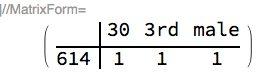 """PLA-Trie-small-NNs-classification-6"""