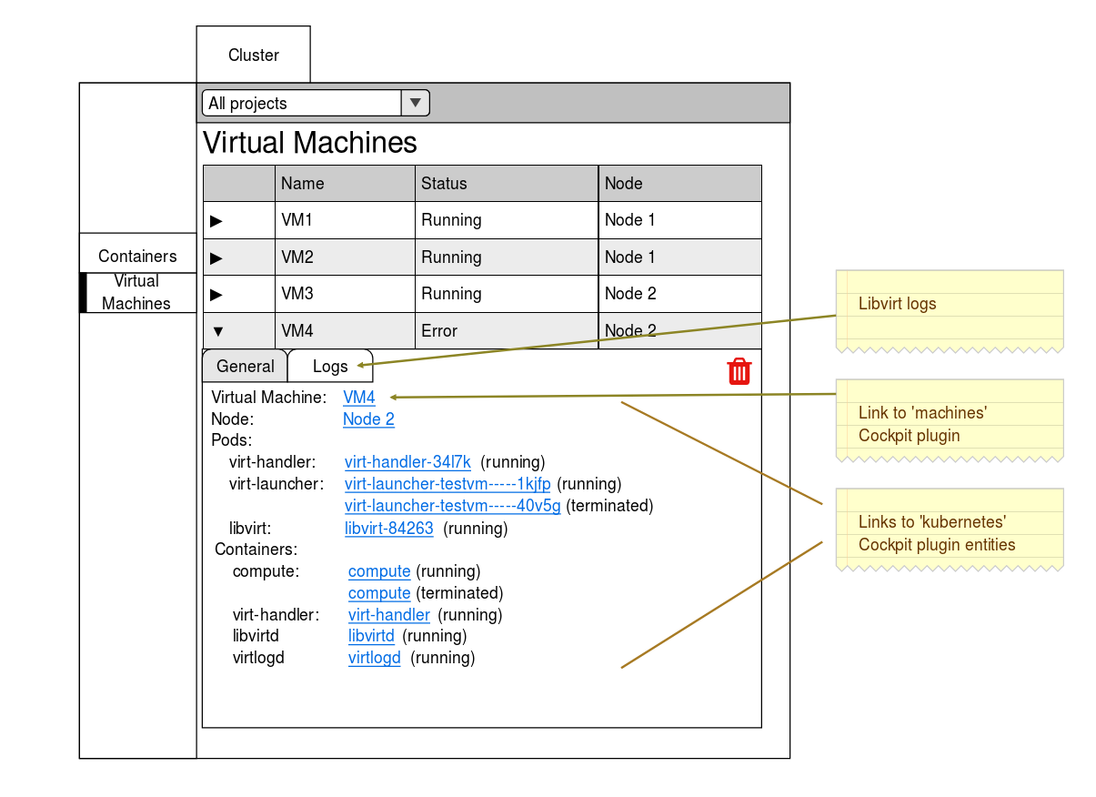 Virtual Machines view