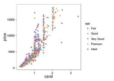 plot of chunk few