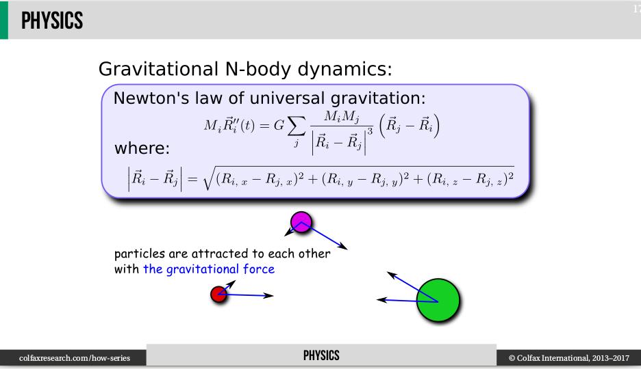 nbody-formula.png