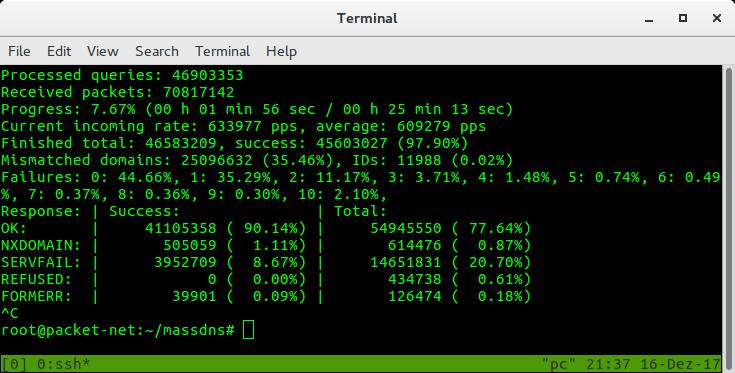 GitHub - blechschmidt/massdns: A high-performance DNS stub
