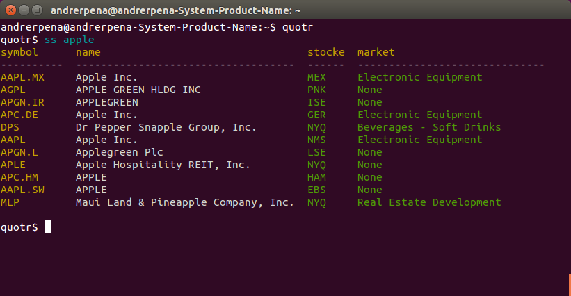 Github Andrerpenaquotr A Nodejs Cli For Displaying Stock