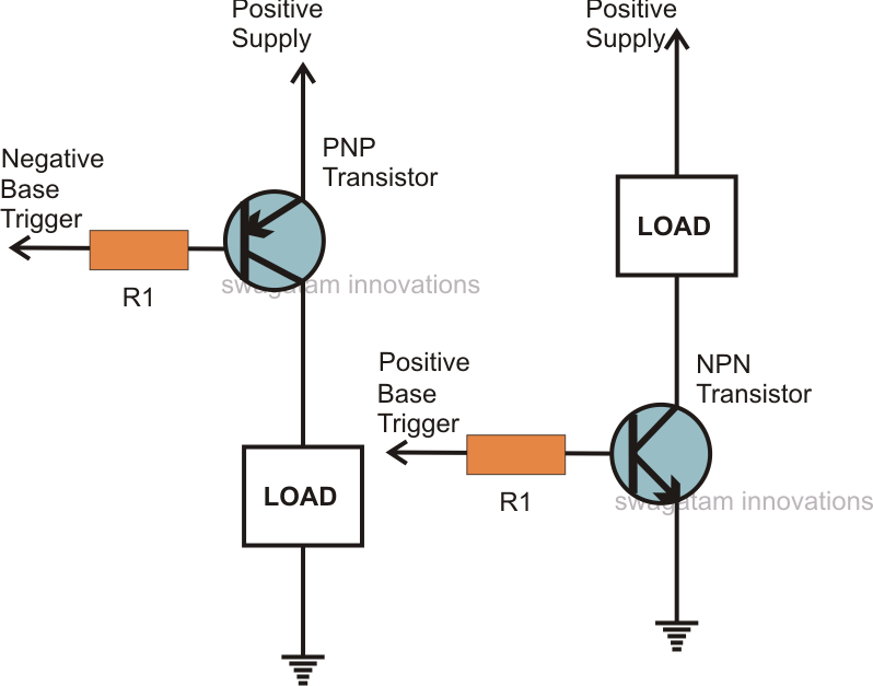 stop sensor · Issue #273 · kizniche/Mycodo · GitHub
